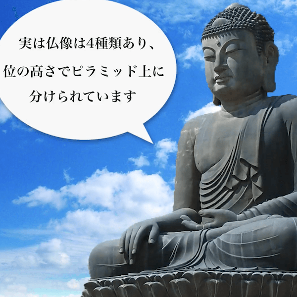90秒で分かる仏像にもランク付けがあるって本当?