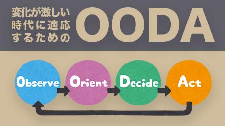 変化が激しい時代に対応するためのOODA仕事術