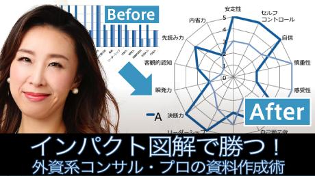 インパクト図解で勝つ!外資系コンサル・プロの資料作成講座【フルセット】