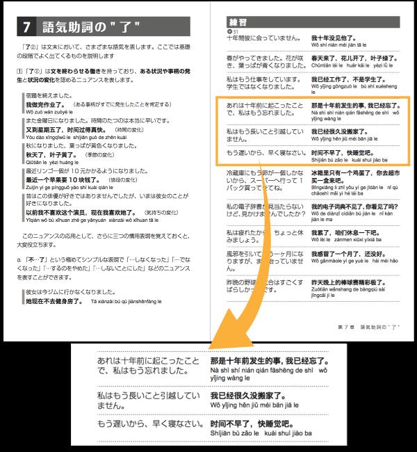 ビジュアル中国語 文法講座&例文ドリル【1.基本の表現編】PDFテキストの一部